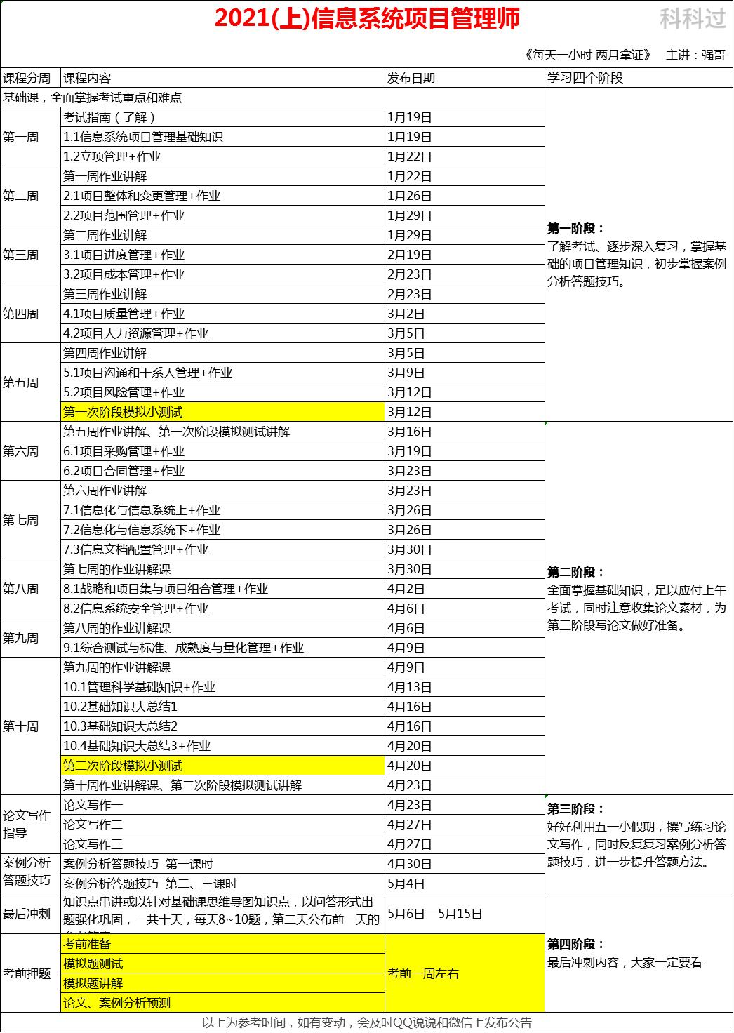 高级课程表2021上半年