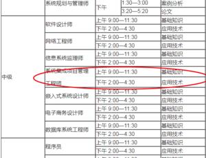 【云南】2021年上软考报名时间通知