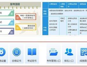 广州软考报名网址