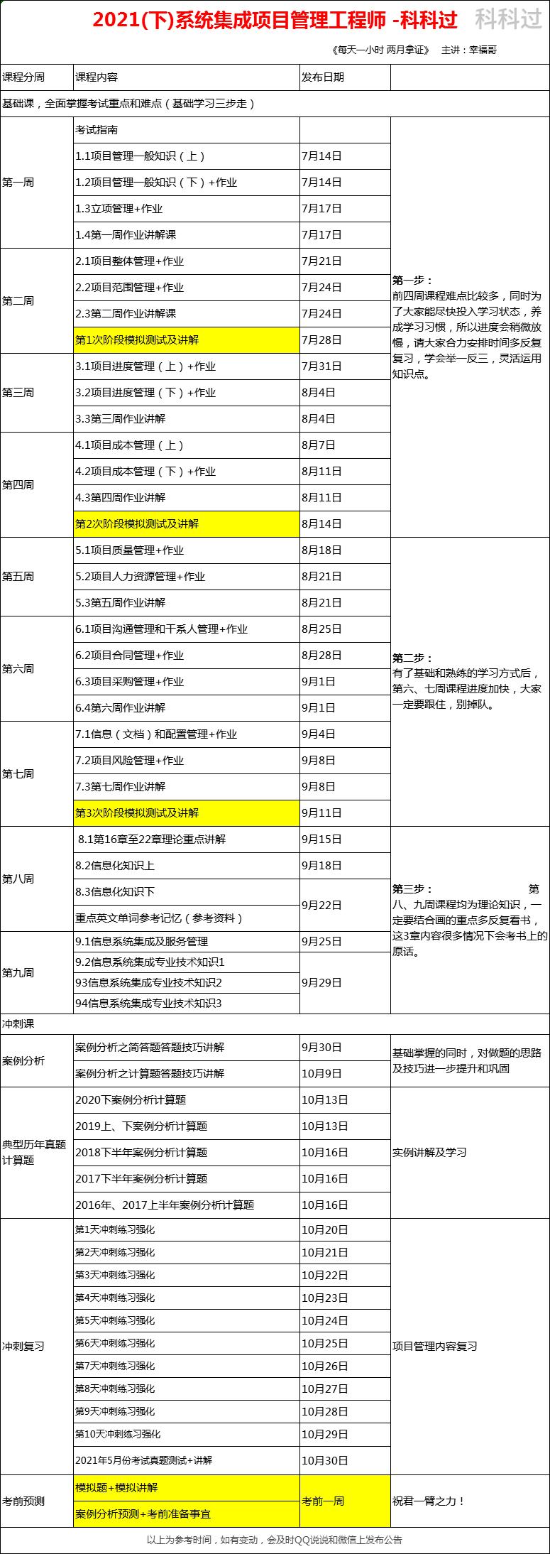 中级-精讲-下半年课程表