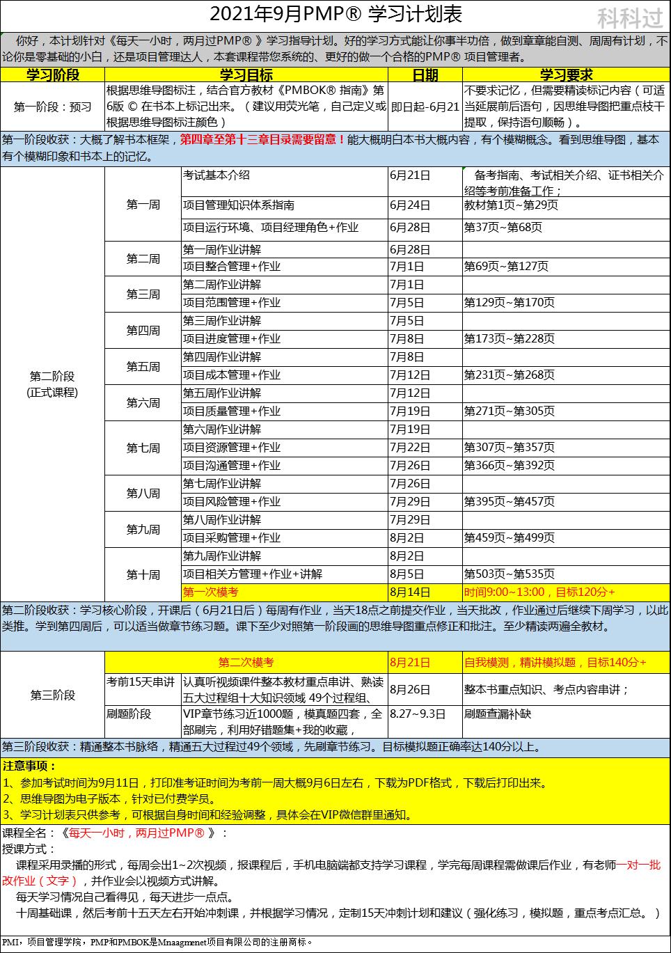 21年9月学习计划表