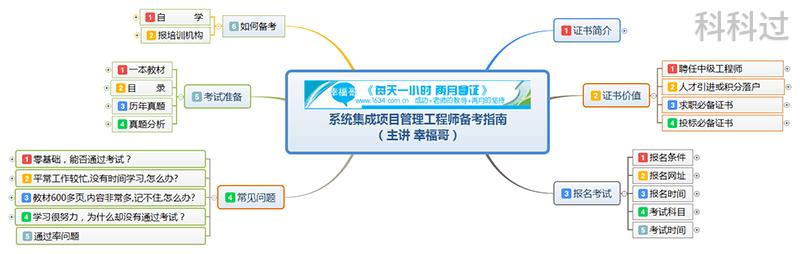 系统集成项目管理工程师备考指南 (主讲 幸福哥)